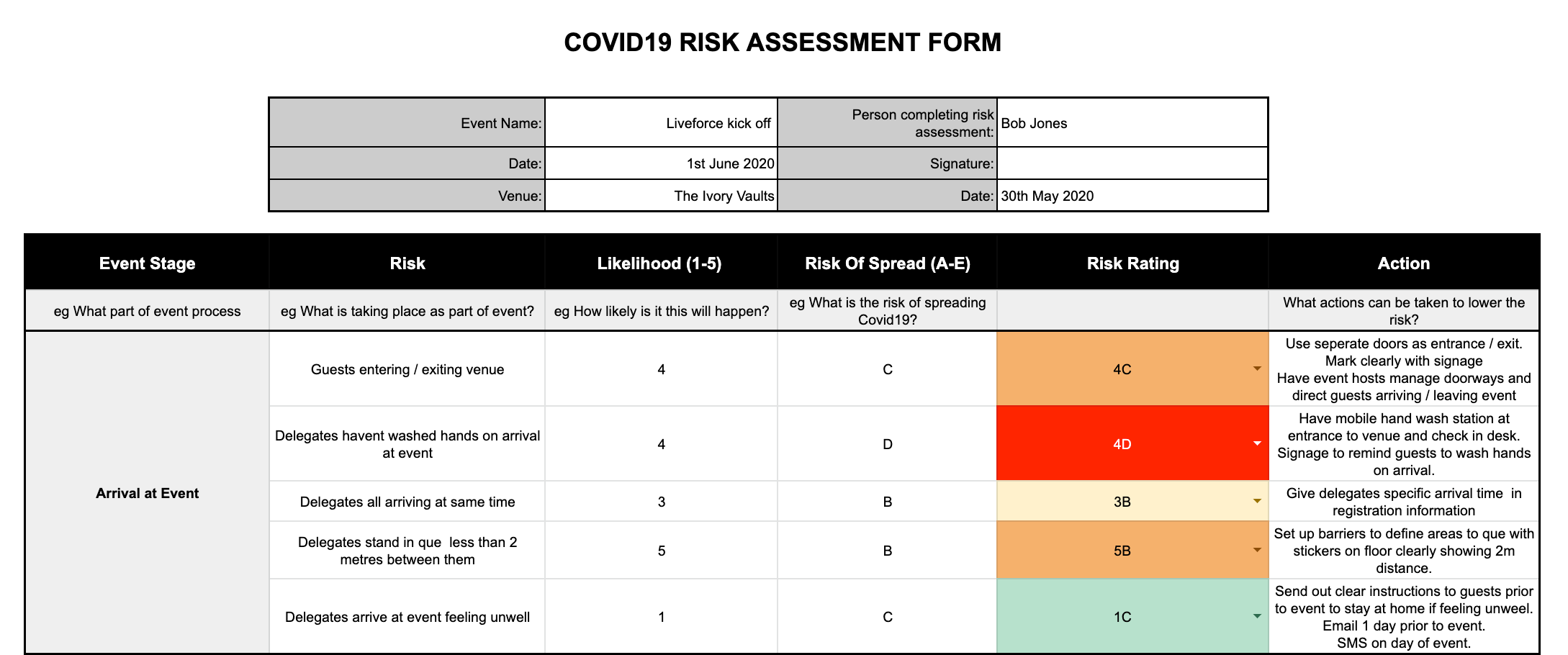 Covid-19 Risk Assessment Form for Events